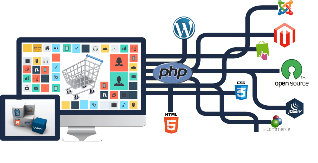 24spoke web development